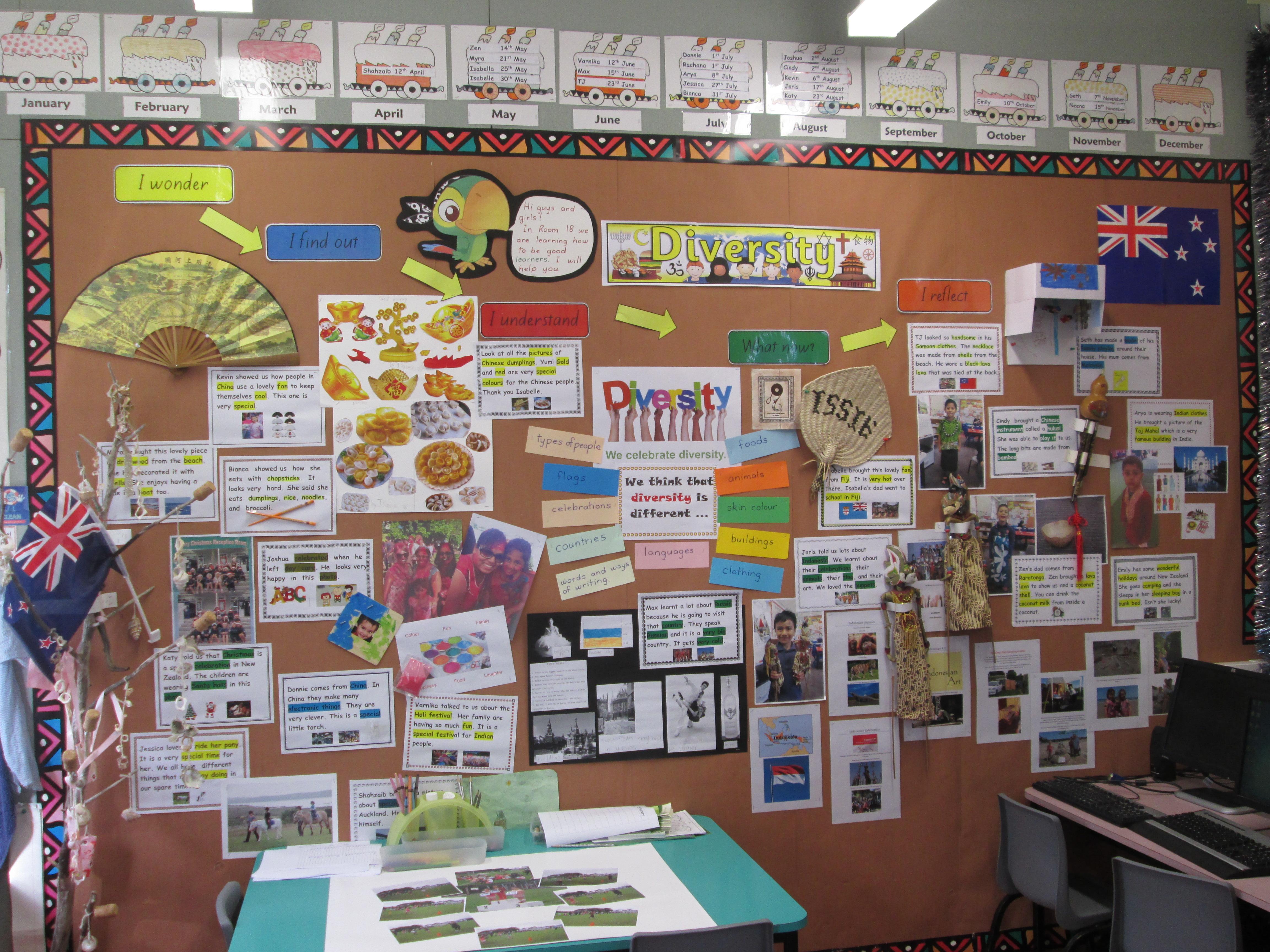 Blockhouse Bay Primary School - Term 2 Diversity